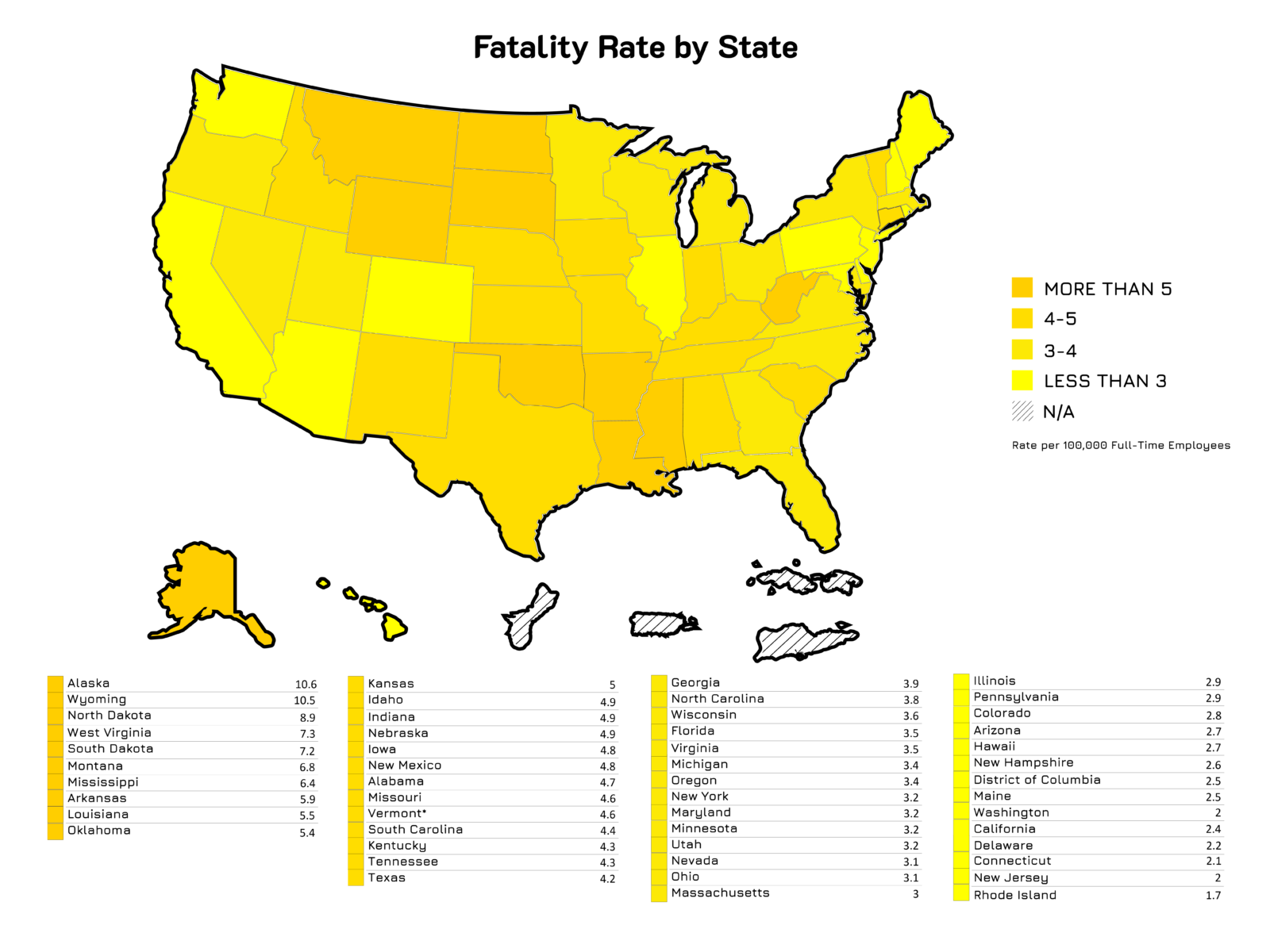 Map showing rates of worker deaths by state.