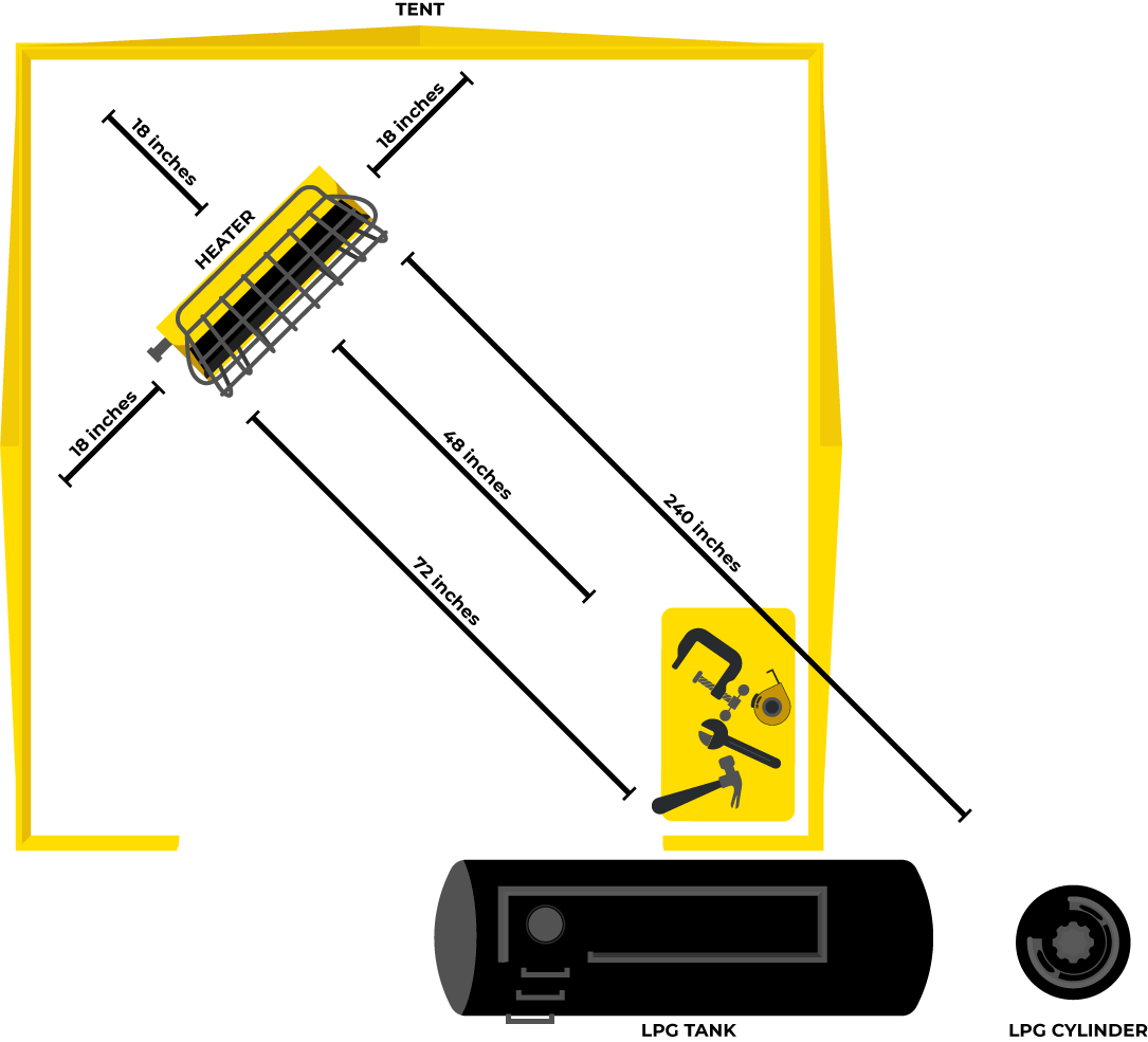 Diagram of Pelsue tent with dimensions on how to set-up Infrared Heater
